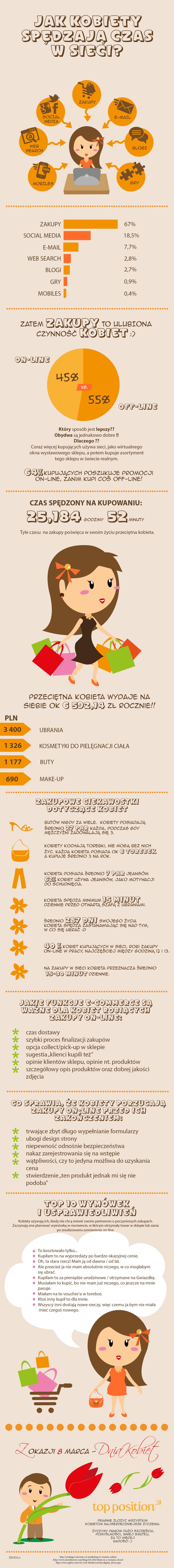 Dzień kobiet infografika